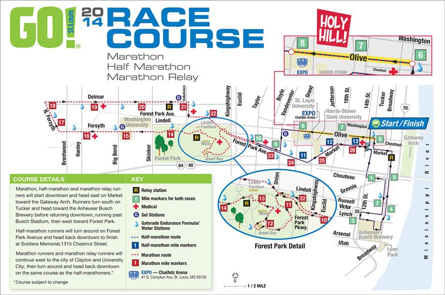 2014-marathonmap