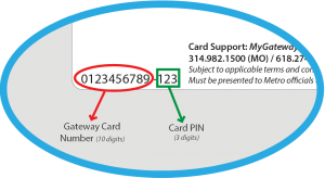Gateway Card Number and Pin
